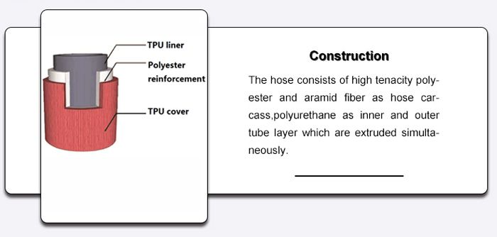tpu-layflat-hose-construction