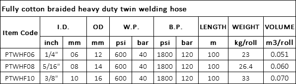 Fully cotton braided heavy duty twin welding hose specification