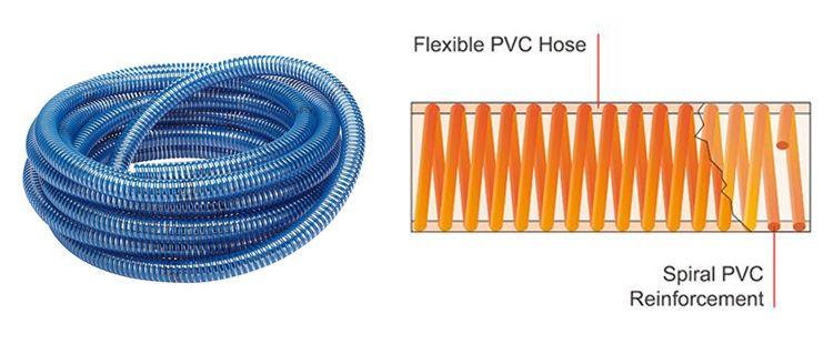 PVC-suction-hose jg