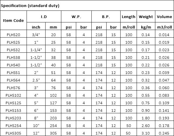 Pvc Layflat Hose Standard duty Specification