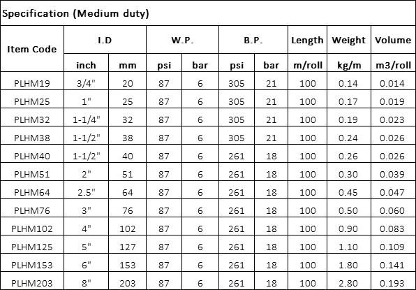 Pvc Layflat Hose medium duty Specification