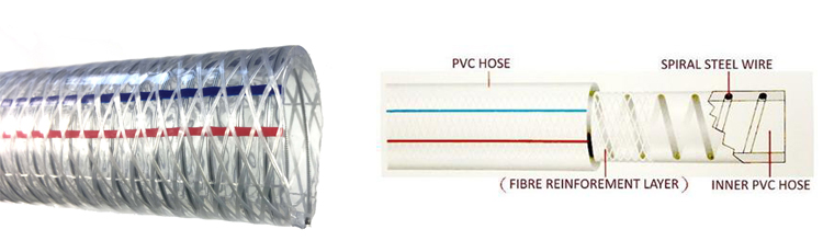 Pvc Steel Wire And Fibre Composite Hose jg