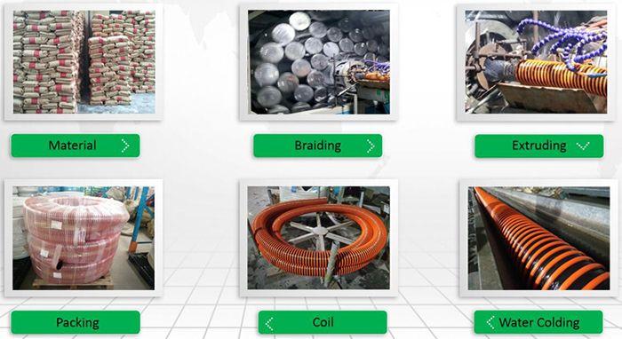 fuel-drop-hose-process