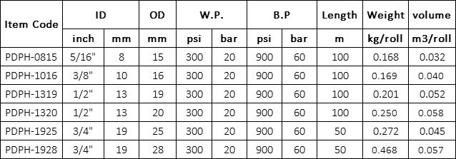 pvc-dry-powder-hose-specification