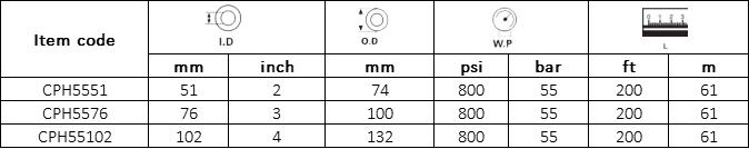 Concrete Placement Hose 800 Psi Specification
