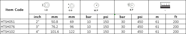 Hot Tar & Asphalt Suction Hose 150 Psi Specification