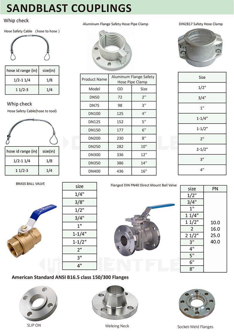 flange-valve